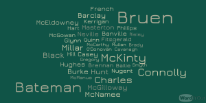 WordItOut-word-cloud-Irish Noir