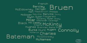 WordItOut-word-cloud-Irish Noir