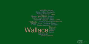 Giallo wallace