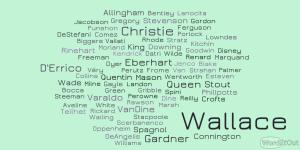 Giallo WordItOut-word-cloud-739132