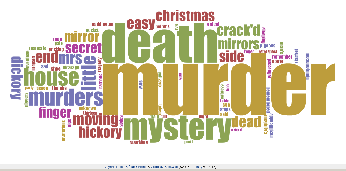 Semantics of murder: A look at the titles of the 66 novels by ...